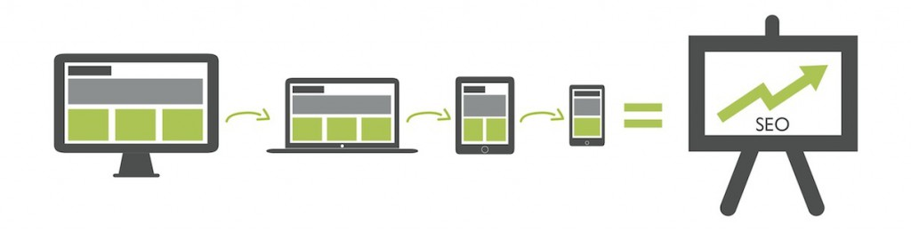 responsive-website-affects-seo